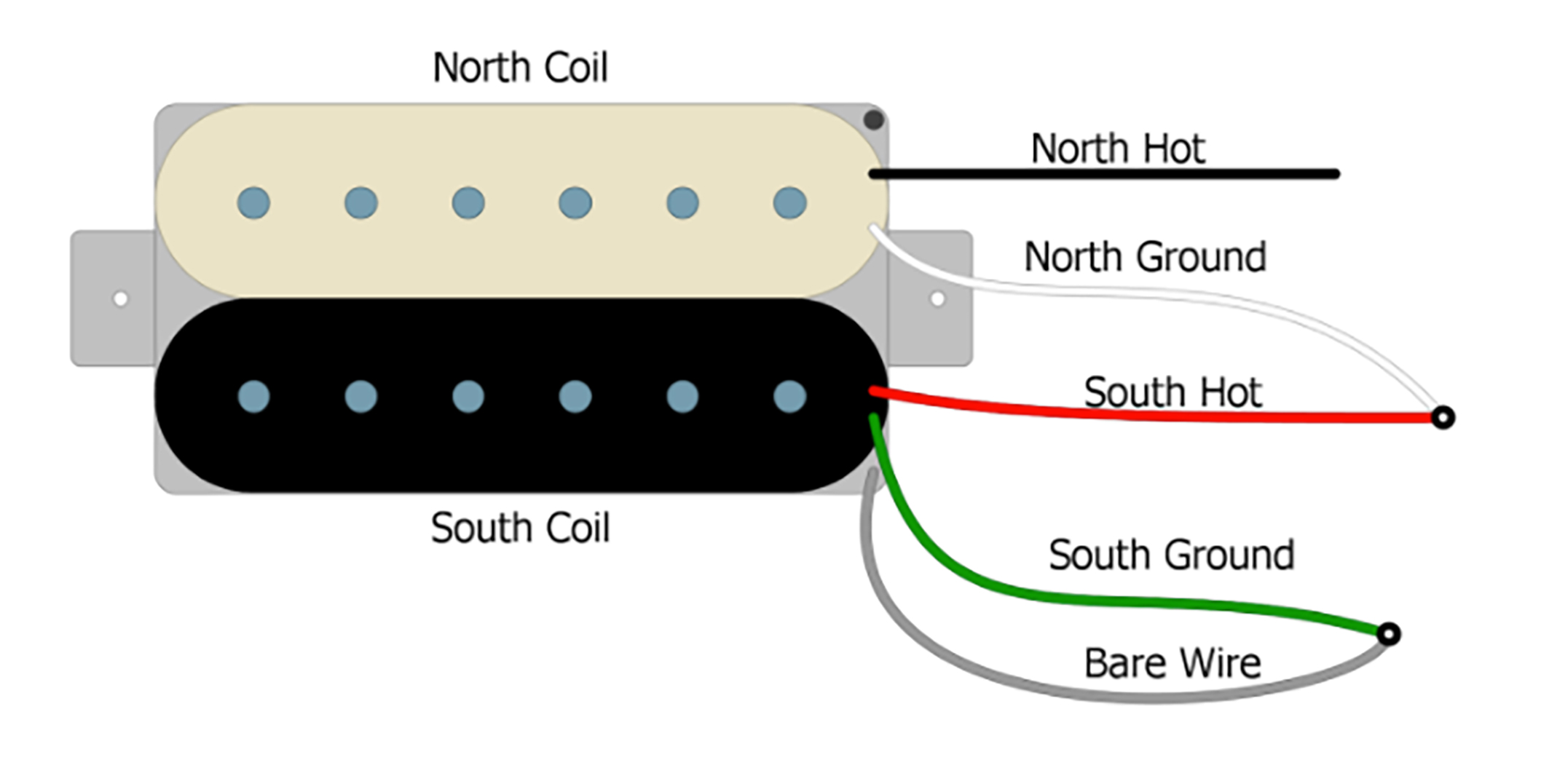 Mini Toggle Switch (DPDT) – Use This to Coil-Split a Humbucker Pickup –  Humbucker Soup | Split Coil Wiring For Toggle Switch Diagram |  | Humbucker Soup