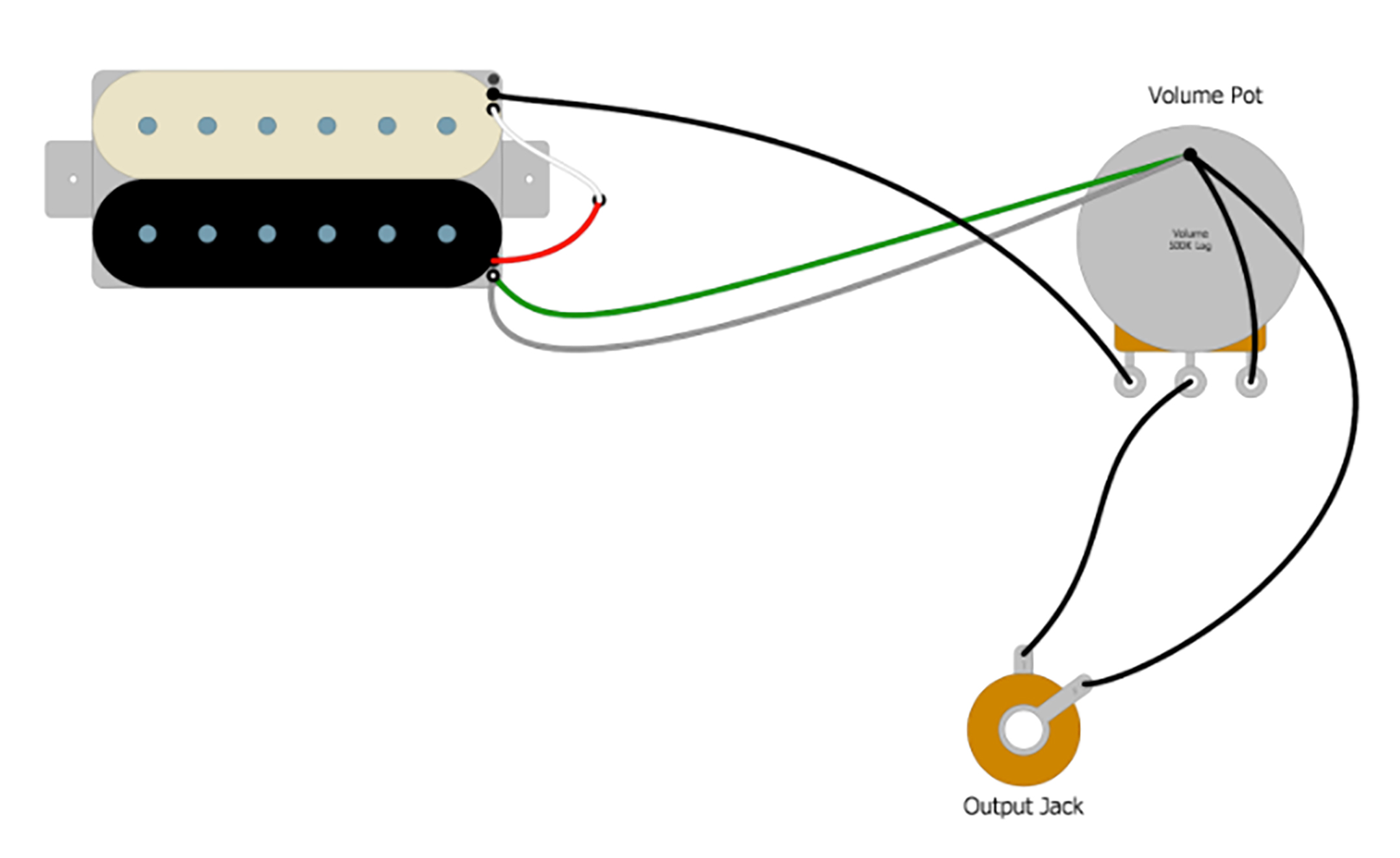 One Double Humbucker One Volume Wiring Diagram from humbuckersoup.com