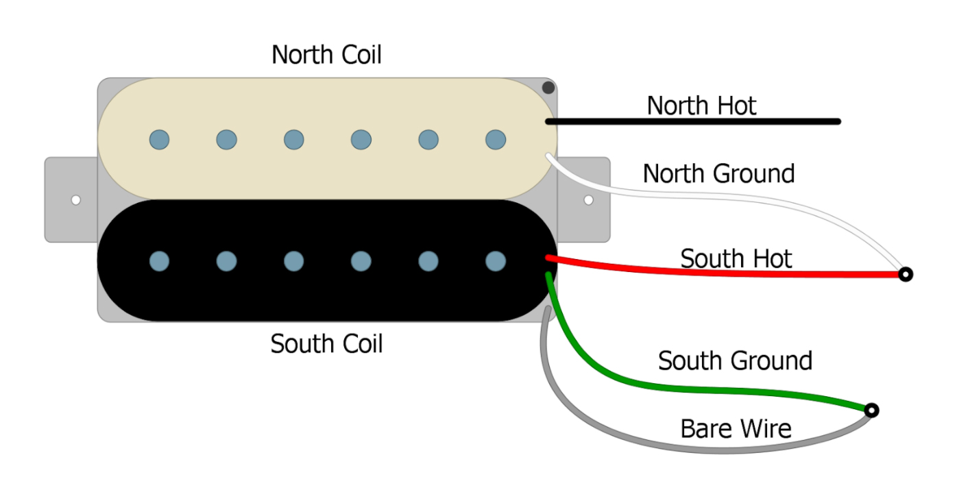 Cts Push Pull Pot Wiring Diagram from humbuckersoup.com