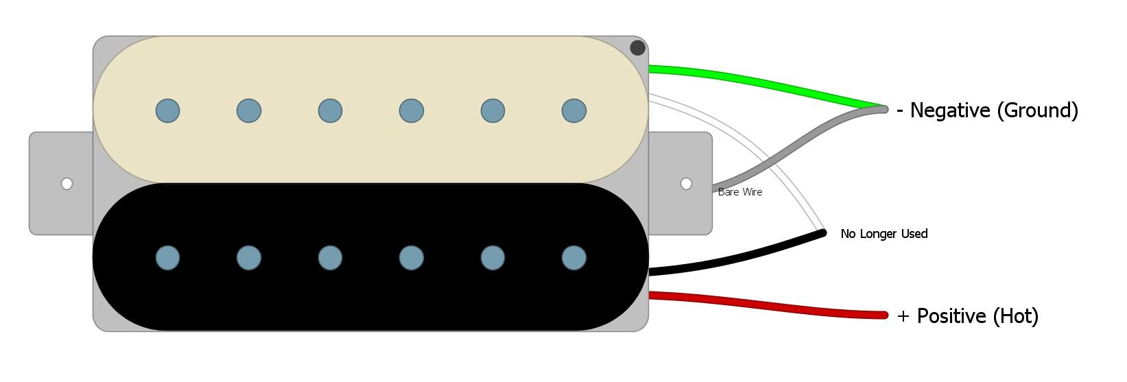 Dimarzio IGNO Wiring Diagram – Humbucker SoupHumbucker Soup