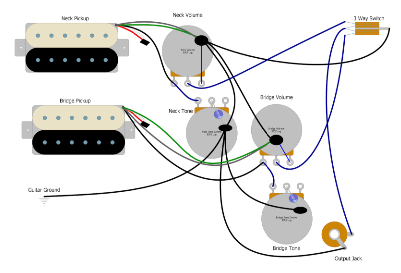 Les Paul Three-Way Switch Wiring – Basic Guitar Electronics – Humbucker Soup | Guitar Pick Up Switch Wiring Diagram |  | Humbucker Soup