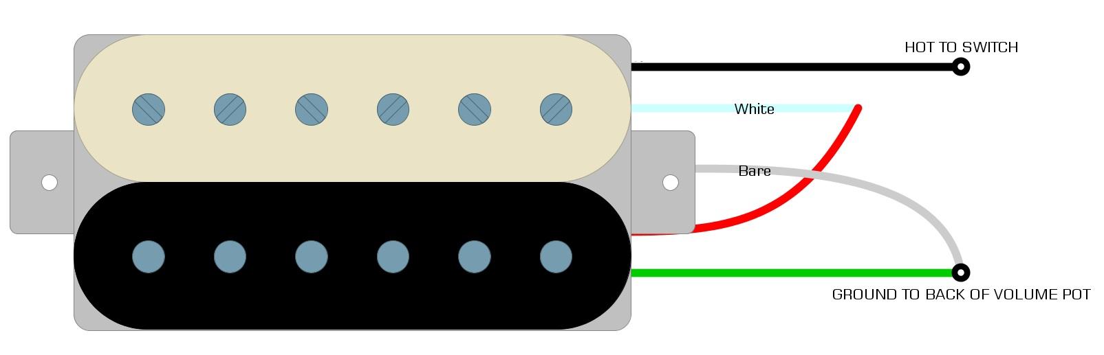[WLLP_2054]   Railhammer Hyper Vintage Wiring Diagram | Humbucker Soup | Vintage Rails Wiring Diagram |  | Humbucker Soup