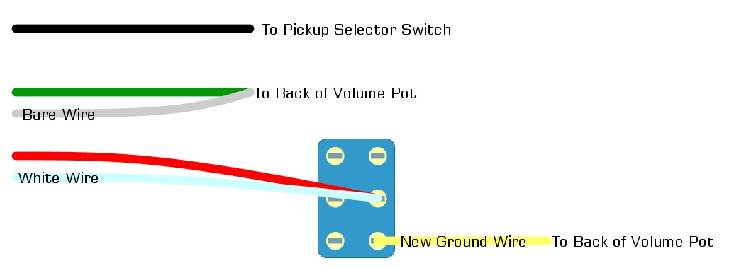 coil splitting seymour duncan hot rails humbuckers with a